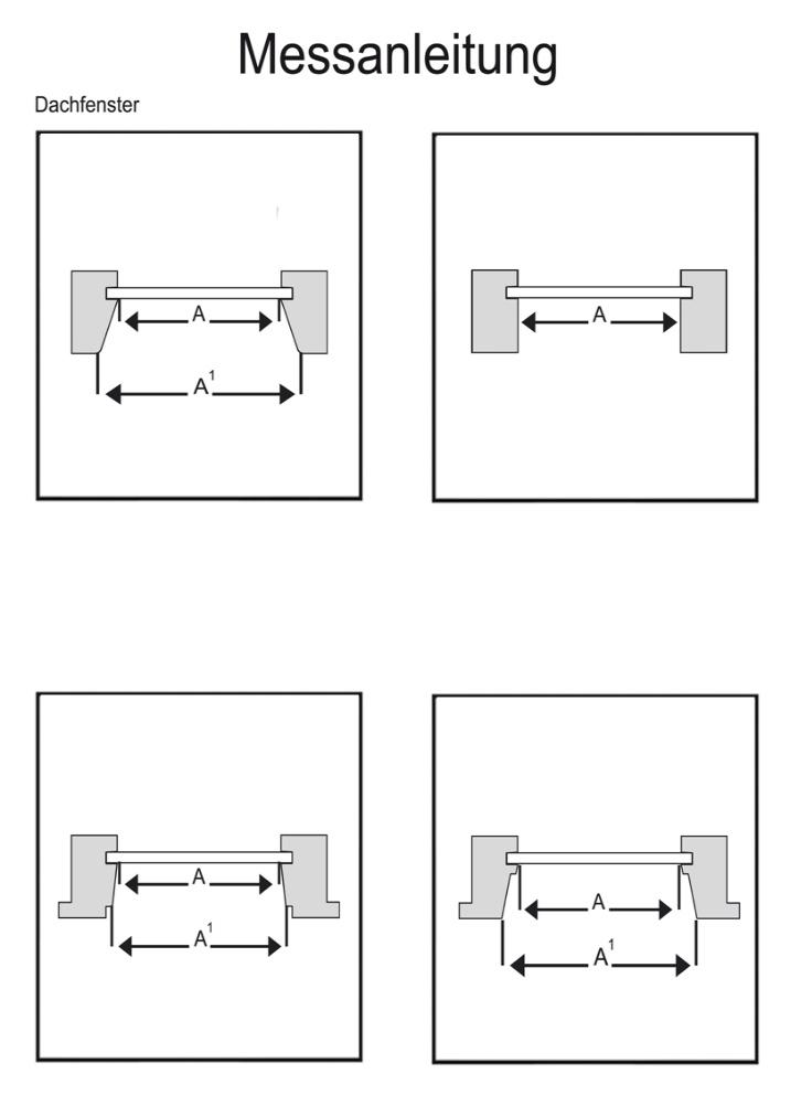 Messanleitung-Dachfenster